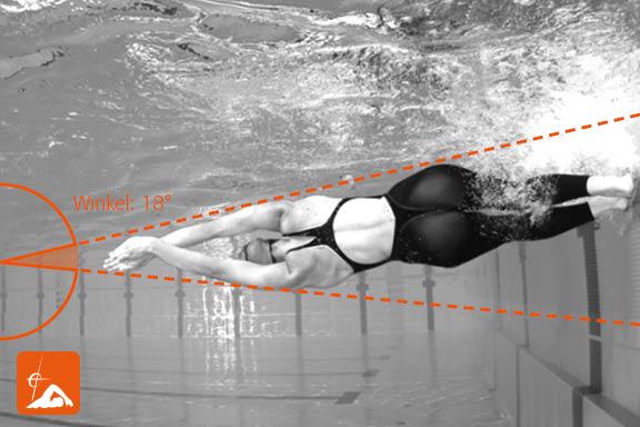 humanperformancelab-templo-schwimmanalyse